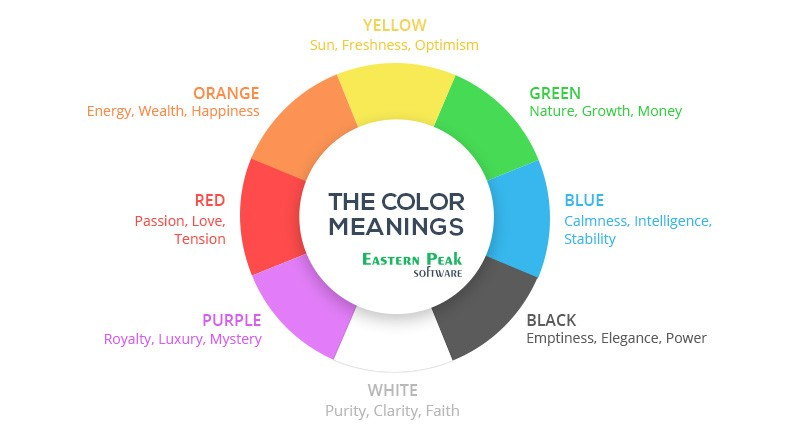 the-color-meanings-for-lead-generation