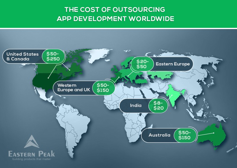 how-much-does-it-cost-to-make-an-app-in-different-countries