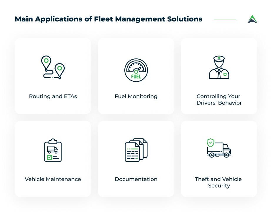 applications-of-fleet-management-solutions