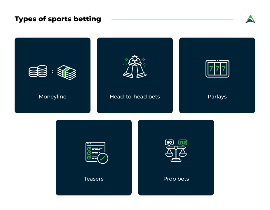 types-of-sports-betting-apps