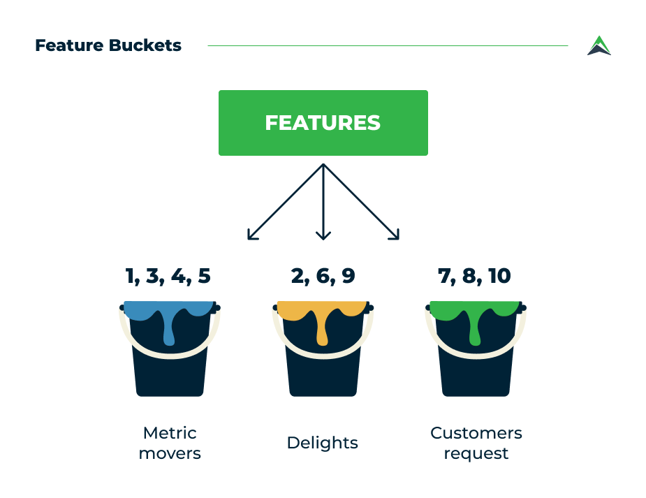 feature-buckets