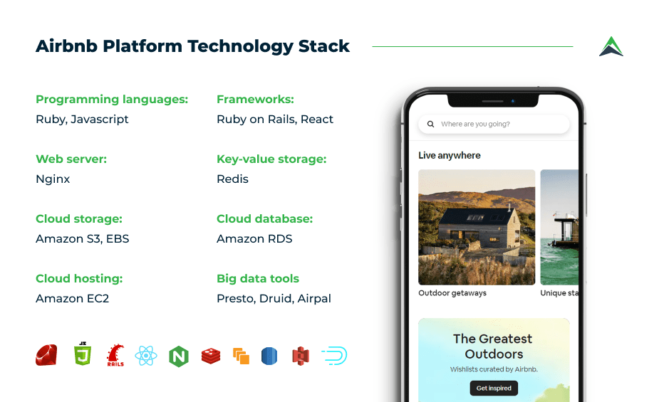 airbnb-technology-stack
