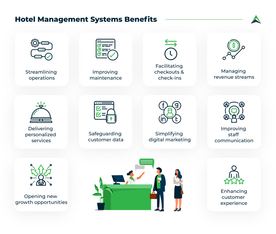 hotel-management-systems-benefits